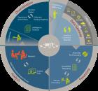 Elbit Systems WIT illustration