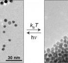 שיטה חדשה לשינוי התנהגותם של ננו-חלקיקים באמצעות תאורה מלאכותית